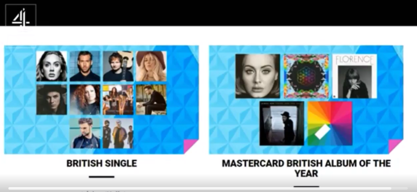 brit-nomination