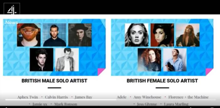 brit awards, music, british music